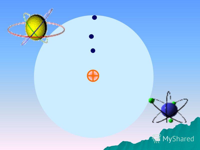 Планетарная модель атома. Согласно этой модели, в центре атома располагается положительно заряженное ядро, в котором сосредоточена почти вся масса атома. Атом в целом нейтрален. Вокруг ядра, подобно планетам, вращаются под действием кулоновских сил с
