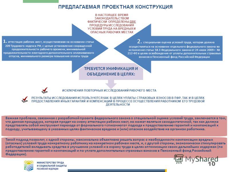 ТРЕБУЕТСЯ УНИФИКАЦИЯ И ОБЪЕДИНЕНИЕ В ЦЕЛЯХ: 10 ПРЕДЛАГАЕМАЯ ПРОЕКТНАЯ КОНСТРУКЦИЯ 1. аттестация рабочих мест, осуществляемая на основании статьи 209 Трудового кодекса РФ, с целью установления сокращенной продолжительности рабочего времени, минимально