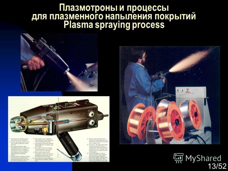 13/52 Плазмотроны и процессы для плазменного напыления покрытий Plasma spraying process