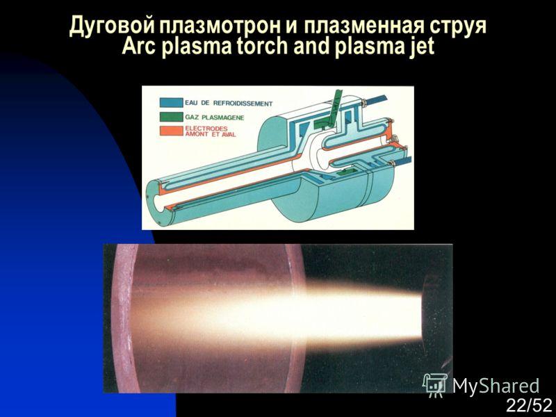 22/52 Дуговой плазмотрон и плазменная струя Arc plasma torch and plasma jet