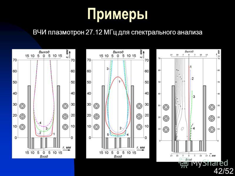 42/52 Примеры ВЧИ плазмотрон 27.12 МГц для спектрального анализа