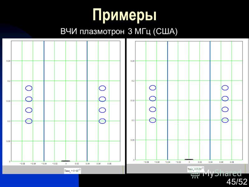 45/52 ВЧИ плазмотрон 3 МГц (США) Примеры
