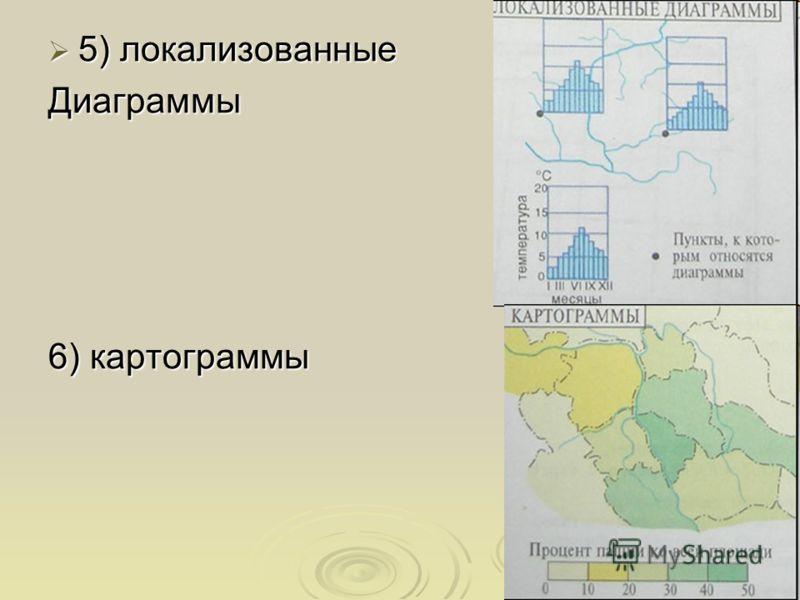 5) локализованные 5) локализованныеДиаграммы 6) картограммы