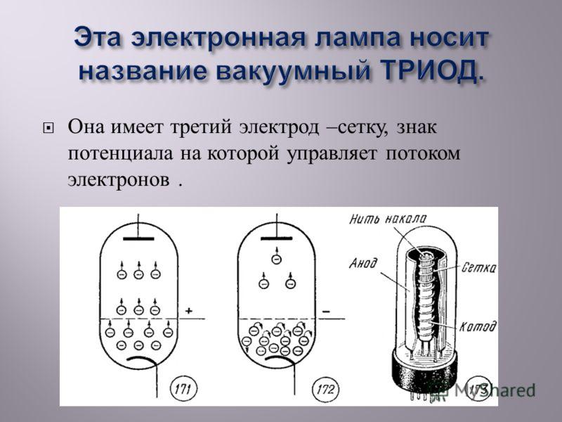 Она имеет третий электрод – сетку, знак потенциала на которой управляет потоком электронов.