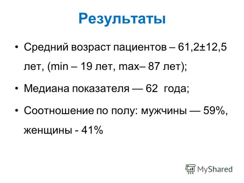 Результаты Средний возраст пациентов – 61,2±12,5 лет, (min – 19 лет, max– 87 лет); Медиана показателя 62 года; Соотношение по полу: мужчины 59%, женщины - 41%