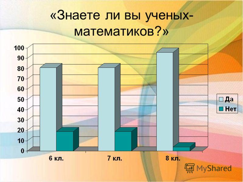 «Знаете ли вы ученых- математиков?»