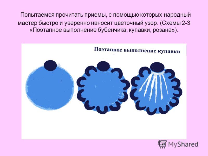 (Схемы 2-3 «Поэтапное