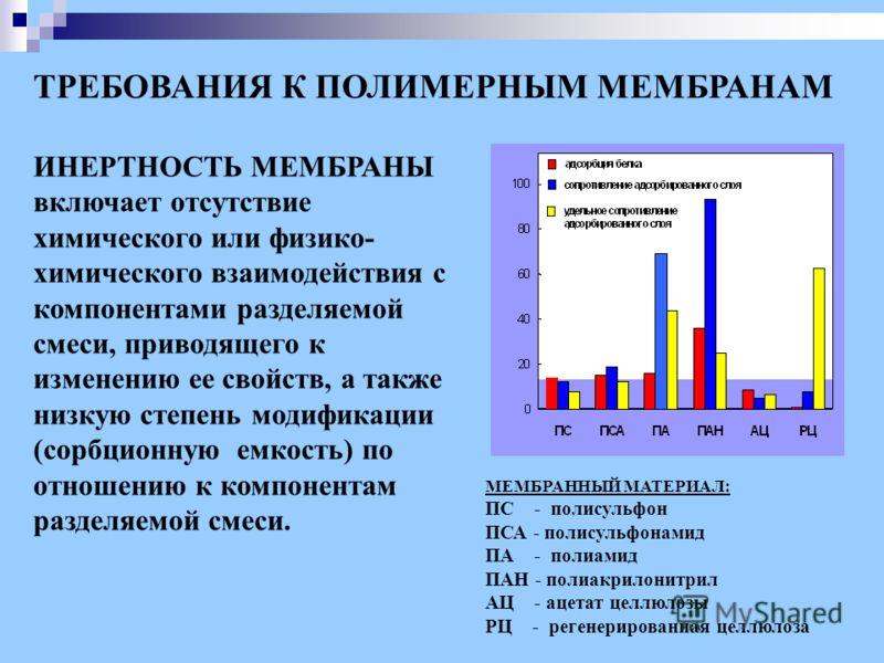 ИНЕРТНОСТЬ МЕМБРАНЫ включает отсутствие химического или физико- химического взаимодействия с компонентами разделяемой смеси, приводящего к изменению ее свойств, а также низкую степень модификации (сорбционную емкость) по отношению к компонентам разде