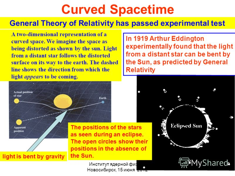 10 Curved Spacetime A two-dimensional representation of a curved space. We imagine the space as being distorted as shown by the sun. Light from a distant star follows the distorted surface on its way to the earth. The dashed line shows the direction