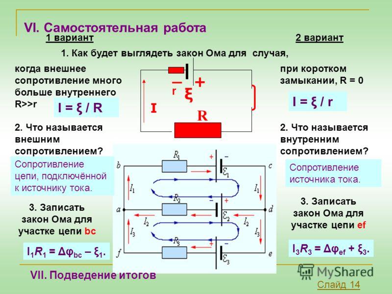 1. Как будет выглядеть закон Ома для случая, при коротком замыкании, R = 0 _ + ξ R I r I = ξ / R I = ξ / r VI. Самостоятельная работа когда внешнее сопротивление много больше внутреннего R>>r 3. Записать закон Ома для участке цепи bc 3. Записать зако