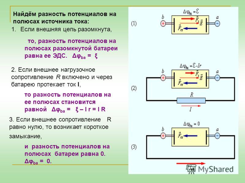 1.Если внешняя цепь разомкнута, 3. Если внешнее сопротивление R равно нулю, то возникает короткое замыкание, 2. Если внешнее нагрузочное сопротивление R включено и через батарею протекает ток I, Найдём разность потенциалов на полюсах источника тока: