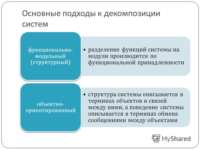 Основные подходы к декомпозиции систем разделение функций системы на модули производится по функциональной принадлежности функционально- модульный (структурный) структура системы описывается в терминах объектов и связей между ними, а поведение систем
