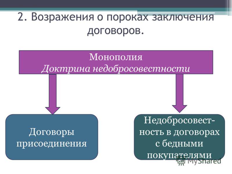 Монополия Доктрина недобросовестности Договоры присоединения Недобросовест- ность в договорах с бедными покупателями 2. Возражения о пороках заключения договоров.