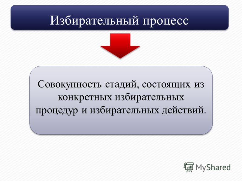 Совокупность стадий, состоящих из конкретных избирательных процедур и избирательных действий.