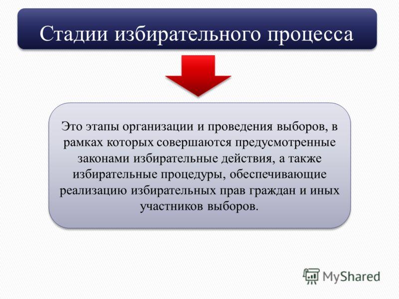 Это этапы организации и проведения выборов, в рамках которых совершаются предусмотренные законами избирательные действия, а также избирательные процедуры, обеспечивающие реализацию избирательных прав граждан и иных участников выборов.
