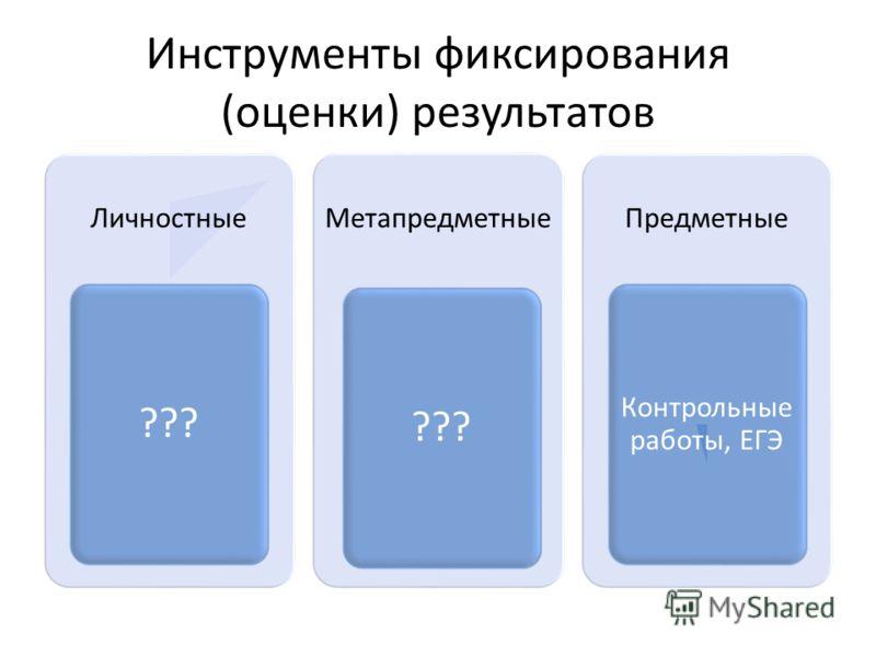 Инструменты фиксирования (оценки) результатов Личностные ??? Метапредметные ??? Предметные Контрольные работы, ЕГЭ