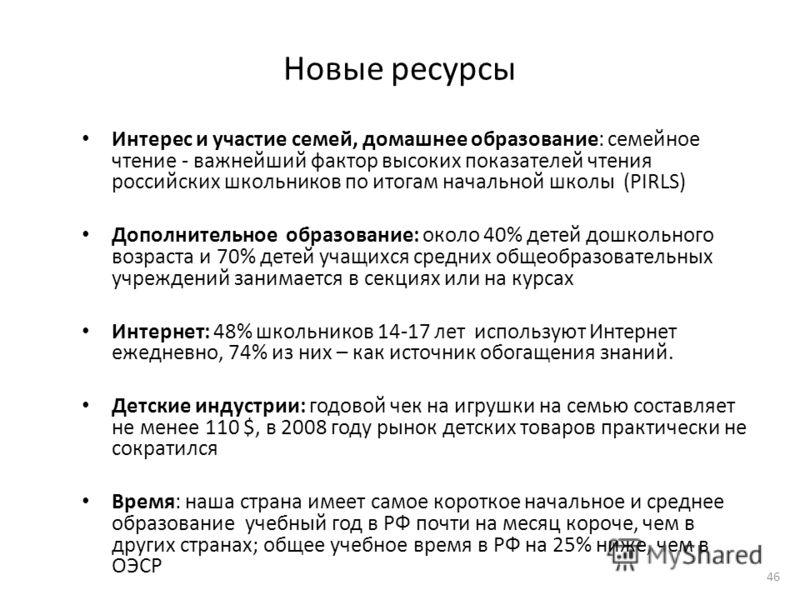 Новые ресурсы Интерес и участие семей, домашнее образование: семейное чтение - важнейший фактор высоких показателей чтения российских школьников по итогам начальной школы (PIRLS) Дополнительное образование: около 40% детей дошкольного возраста и 70%