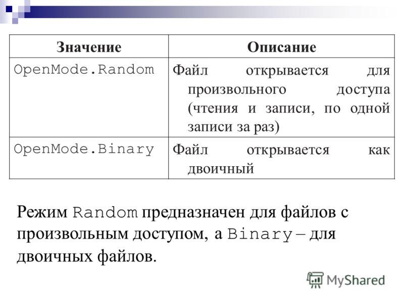 ЗначениеОписание OpenMode.Random Файл открывается для произвольного доступа (чтения и записи, по одной записи за раз) OpenMode.Binary Файл открывается как двоичный Режим Random предназначен для файлов с произвольным доступом, а Binary – для двоичных
