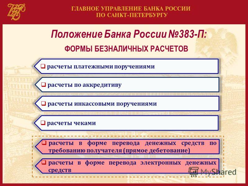 инструкция 383-п цб рф - фото 2