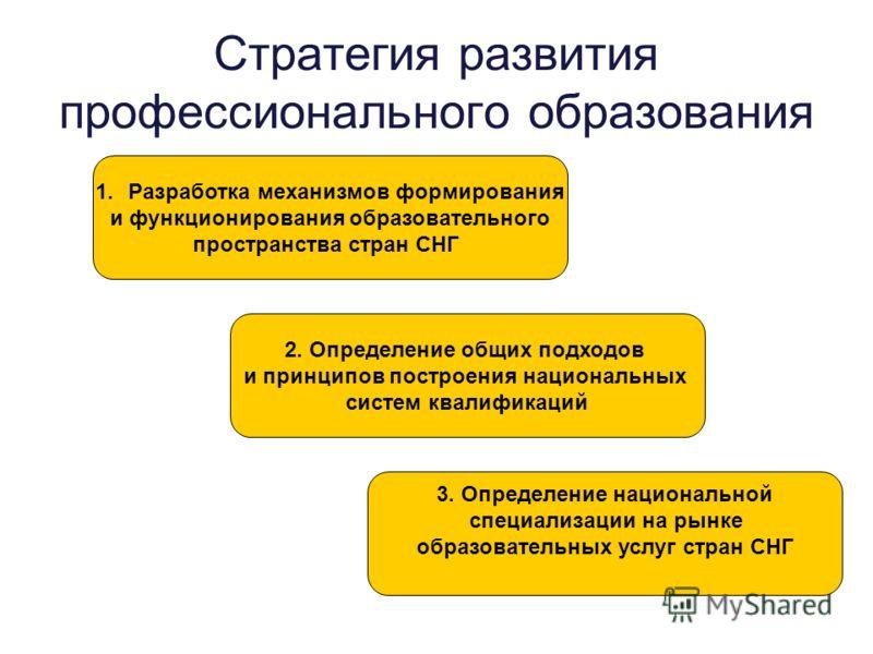 Стратегия развития профессионального образования 1.Разработка механизмов формирования и функционирования образовательного пространства стран СНГ 2. Определение общих подходов и принципов построения национальных систем квалификаций 3. Определение наци