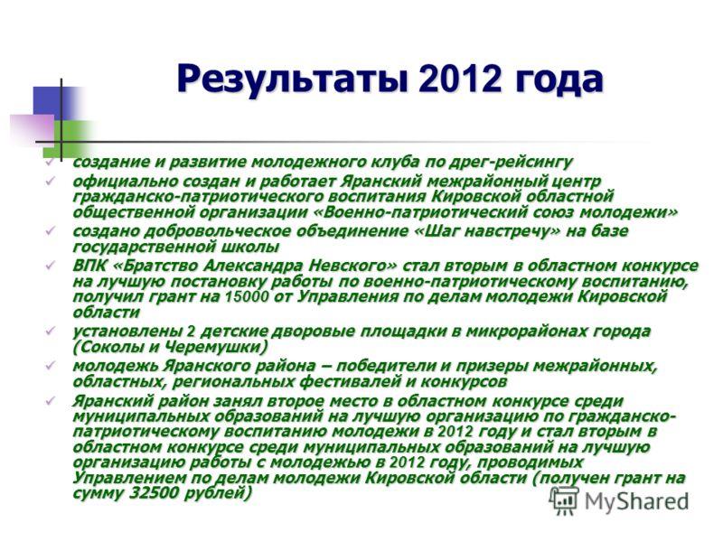 Результаты 2012 года создание и развитие молодежного клуба по дрег-рейсингу создание и развитие молодежного клуба по дрег-рейсингу официально создан и работает Яранский межрайонный центр гражданско-патриотического воспитания Кировской областной общес