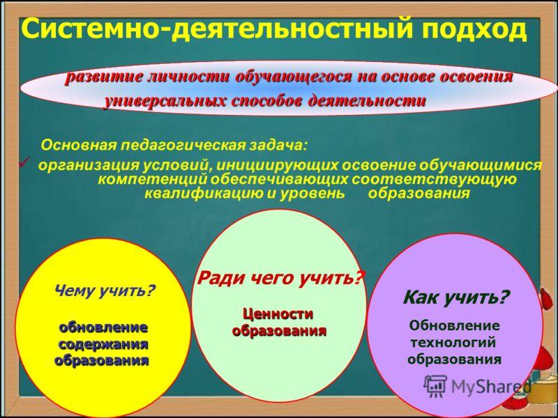 Системно-деятельностный подход Чему учить?обновлениесодержанияобразования Как учить? Обновление технологий образования Ради чего учить?Ценностиобразования развитие личности обучающегося на основе освоения развитие личности обучающегося на основе осво