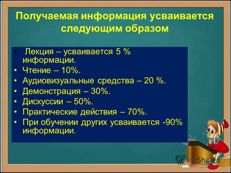 Получаемая информация усваивается следующим образом Лекция – усваивается 5 % информации. Чтение – 10%. Аудиовизуальные средства – 20 %. Демонстрация – 30%. Дискуссии – 50%. Практические действия – 70%. При обучении других усваивается -90% информации.