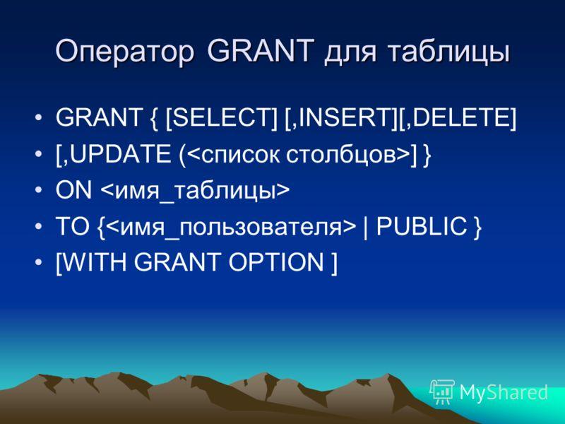Оператор GRANT для таблицы GRANT { [SELECT] [,INSERT][,DELETE] [,UPDATE ( ] } ON ТО { | PUBLIC } [WITH GRANT OPTION ]