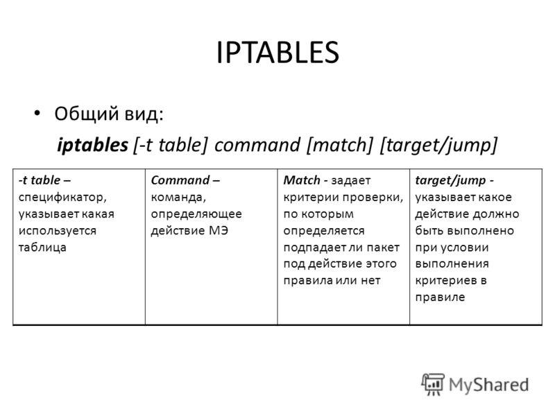 IPTABLES Общий вид: iptables [-t table] command [match] [target/jump] -t table – спецификатор, указывает какая используется таблица Command – команда, определяющее действие МЭ Match - задает критерии проверки, по которым определяется подпадает ли пак