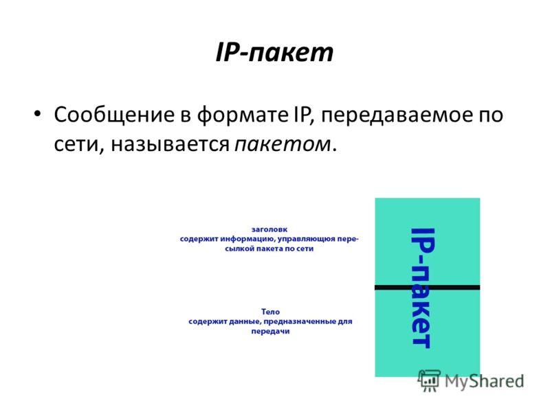 IP-пакет Сообщение в формате IP, передаваемое по сети, называется пакетом.