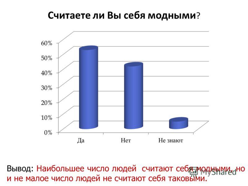 Считаете ли Вы себя модными ? Вывод: Наибольшее число людей считают себя модными, но и не малое число людей не считают себя таковыми.