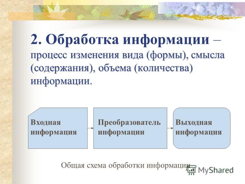 процесс изменения вида (формы), смысла (содержания), объема (количества) информации. 2. Обработка информации – процесс изменения вида (формы), смысла (содержания), объема (количества) информации. Входная информация Преобразователь информации Выходная