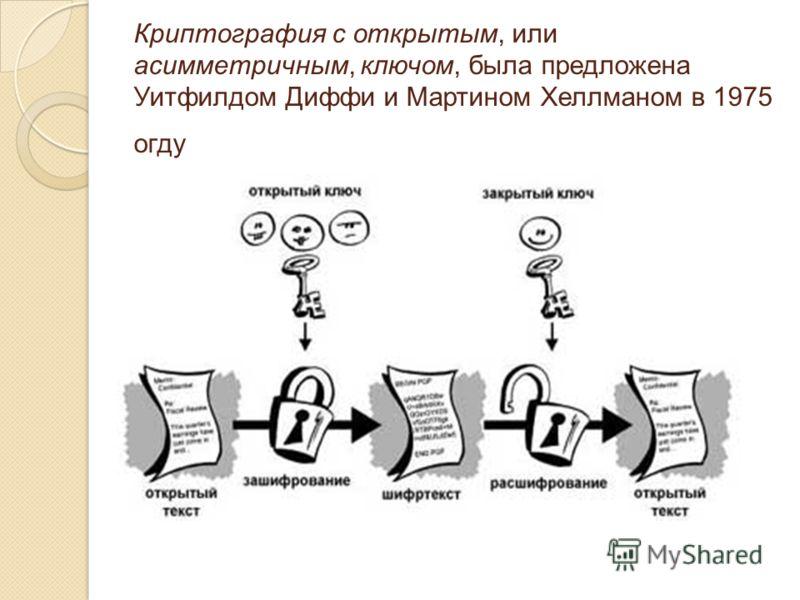 Криптография с открытым, или асимметричным, ключом, была предложена Уитфилдом Диффи и Мартином Хеллманом в 1975 огду