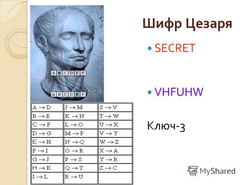 Шифр Цезаря SECRET VHFUHW Ключ -3