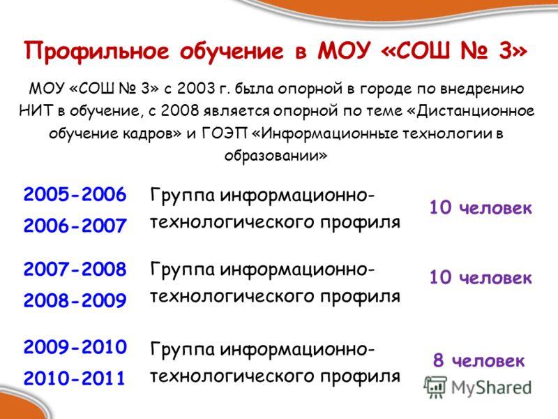 Профильное обучение в МОУ «СОШ 3» МОУ «СОШ 3» с 2003 г. была опорной в городе по внедрению НИТ в обучение, с 2008 является опорной по теме «Дистанционное обучение кадров» и ГОЭП «Информационные технологии в образовании» 2005-2006 2006-2007 2009-2010