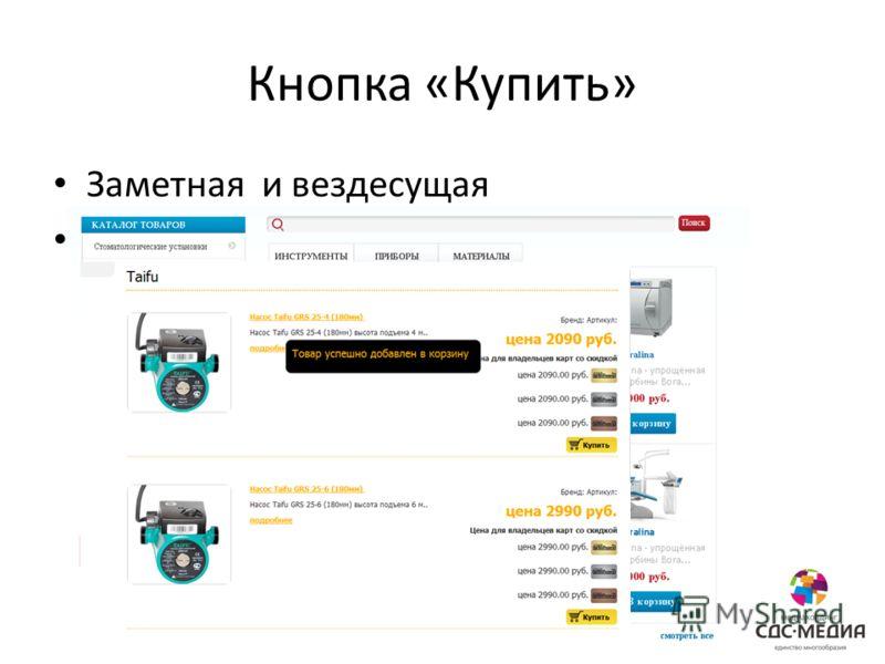 Кнопка «Купить» Заметная и вездесущая Уведомление о добавлении в корзину