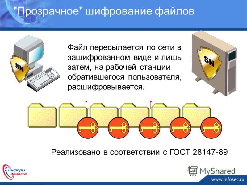 Прозрачное шифрование файлов Реализовано в соответствии с ГОСТ 28147-89. Файл пересылается по сети в зашифрованном виде и лишь затем, на рабочей станции обратившегося пользователя, расшифровывается.