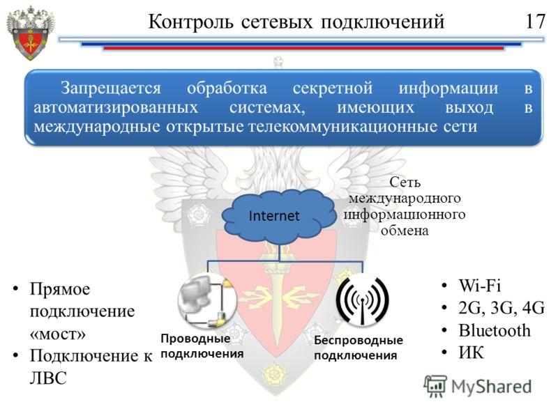 Запрещается обработка секретной информации в автоматизированных системах, имеющих выход в международные открытые телекоммуникационные сети Сеть международного информационного обмена Проводные подключения Беспроводные подключения Wi-Fi 2G, 3G, 4G Blue