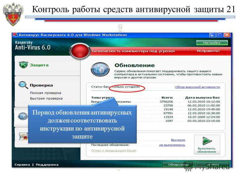 Период обновления антивирусных должен соответствовать инструкции по антивирусной защите Контроль работы средств антивирусной защиты21
