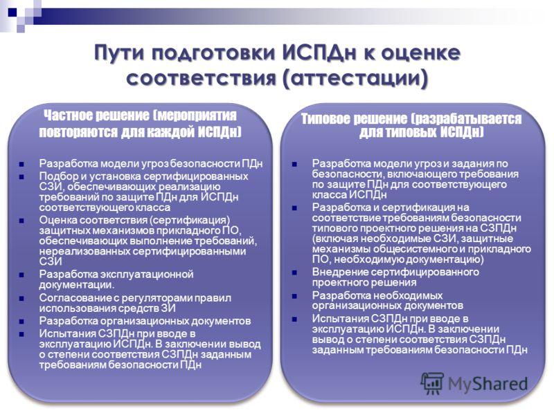 Пути подготовки ИСПДн к оценке соответствия (аттестации) Частное решение (мероприятия повторяются для каждой ИСПДн) Разработка модели угроз безопасности ПДн Подбор и установка сертифицированных СЗИ, обеспечивающих реализацию требований по защите ПДн