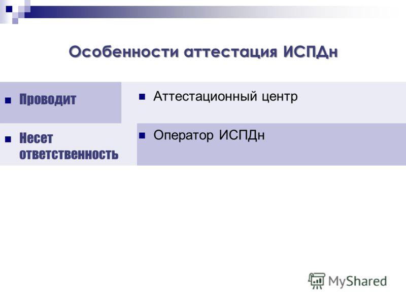 Особенности аттестация ИСПДн Проводит Несет ответственность Аттестационный центр Оператор ИСПДн