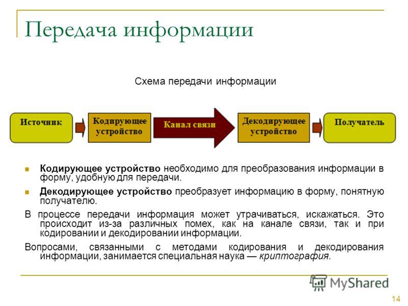 14 Передача информации Кодирующее устройство необходимо для преобразования информации в форму, удобную для передачи. Декодирующее устройство преобразует информацию в форму, понятную получателю. В процессе передачи информация может утрачиваться, искаж
