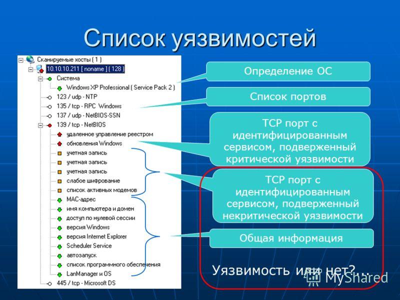 Список уязвимостей Определение ОС Список портов TCP порт с идентифицированным сервисом, подверженный критической уязвимости TCP порт с идентифицированным сервисом, подверженный некритической уязвимости Общая информация Уязвимость или нет?...