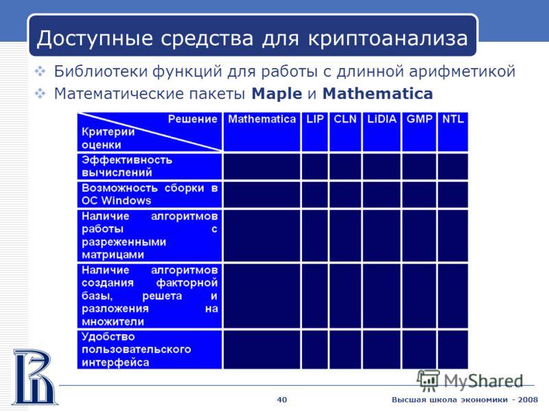 Высшая школа экономики - 200840 Доступные средства для криптоанализа Библиотеки функций для работы с длинной арифметикой Математические пакеты Maple и Mathematica