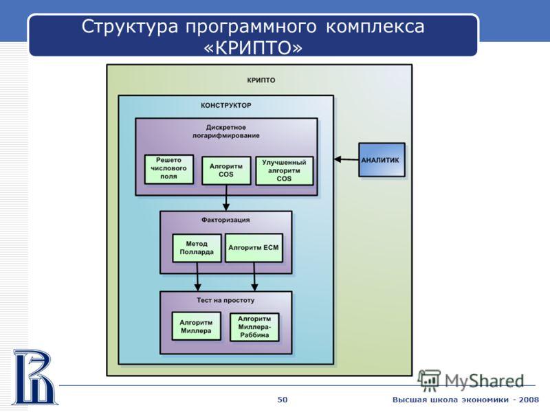 Высшая школа экономики - 200850 Структура программного комплекса «КРИПТО»