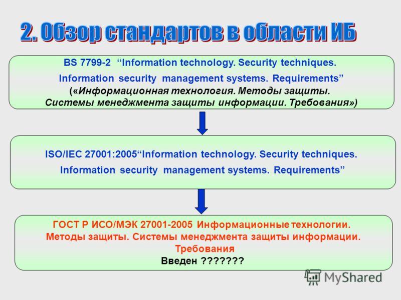 BS 7799-2 Information technology. Security techniques. Information security management systems. Requirements («Информационная технология. Методы защиты. Системы менеджмента защиты информации. Требования») ISO/IEC 27001:2005Information technology. Sec