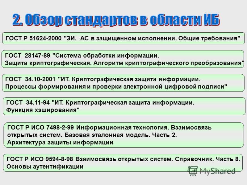 ГОСТ Р 51624-2000