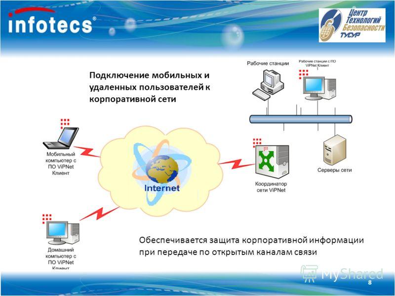 Технология ViPNet Подключение мобильных и удаленных пользователей к корпоративной сети Обеспечивается защита корпоративной информации при передаче по открытым каналам связи 8