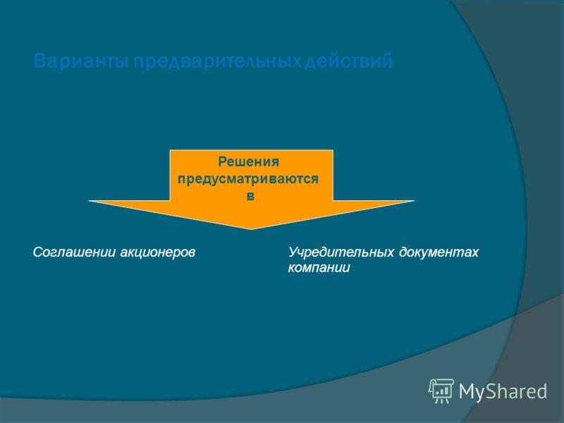 Соглашении акционеров Решения предусматриваются в Учредительных документах компании Варианты предварительных действий