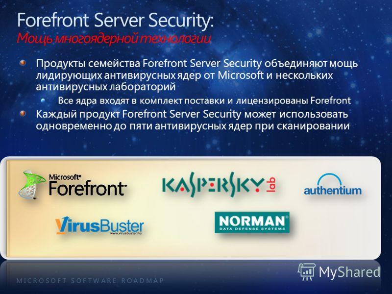 M I C R O S O F T S O F T W A R E R O A D M A P Продукты семейства Forefront Server Security объединяют мощь лидирующих антивирусных ядер от Microsoft и нескольких антивирусных лабораторий Все ядра входят в комплект поставки и лицензированы Forefront